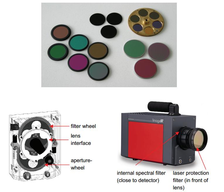Termokamera InfraTec ImageIR9300 umožňuje spektrální termogarfii díky výměnným filtrům s různým pásmem propustnosti